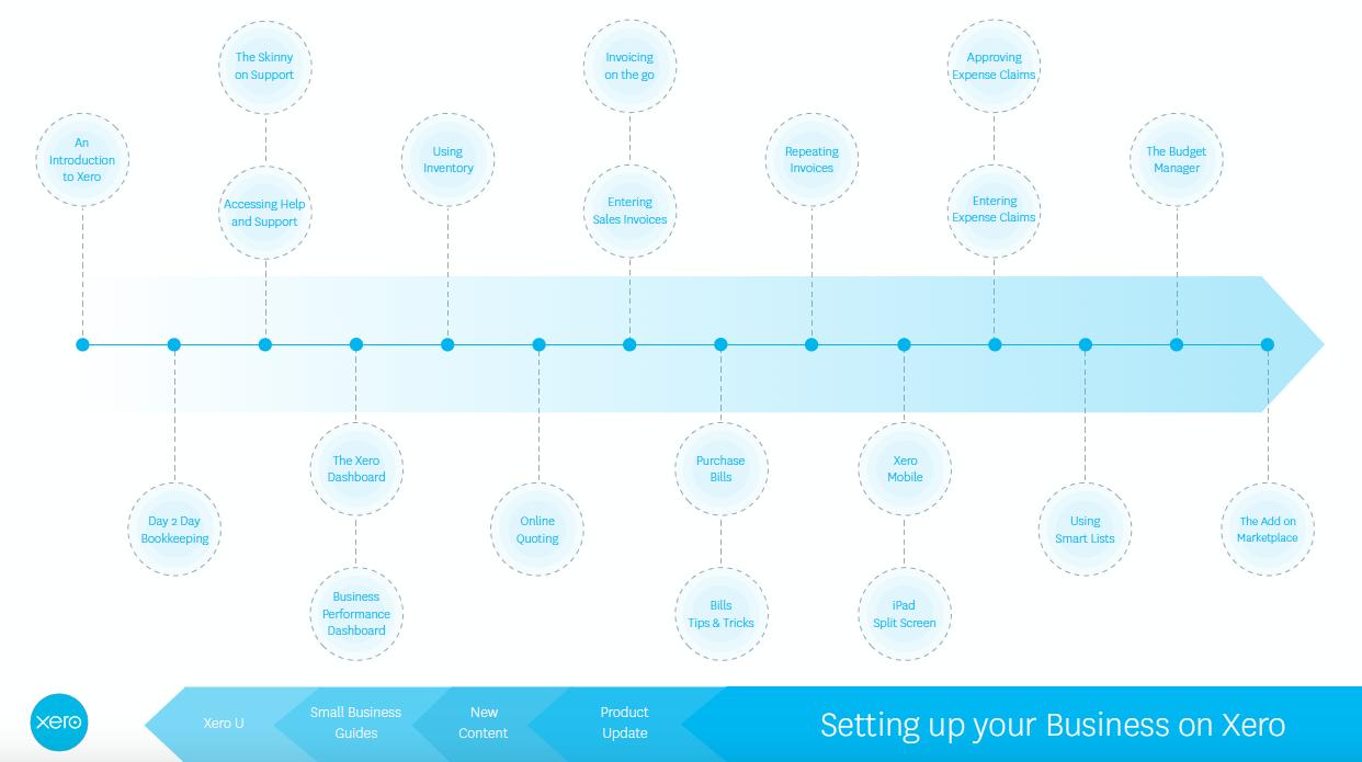Partner-Client-Onboarding-pdf